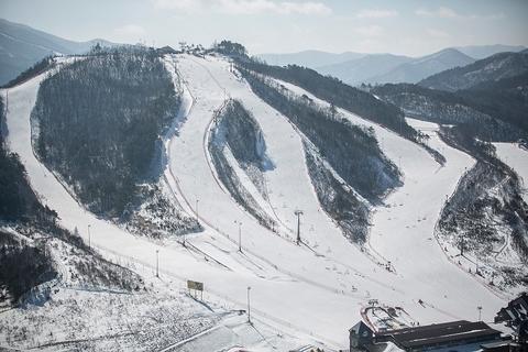 Winter Olympics (Olympics.org)
