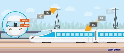 Samsung 5G train demo (Samsung)
