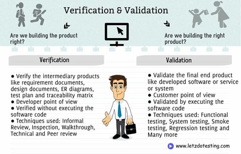 Verification and Validation: Upping your Quality Management Game