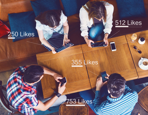 People counting social media post likes
