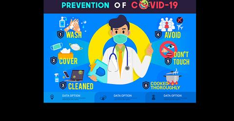 Preventing Coronavirus Spread