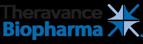 Theravance logo
