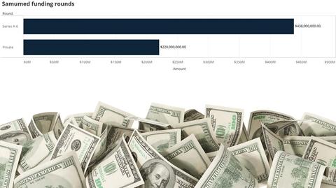 Samumed biotech investments