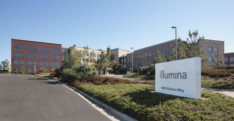 Illumina expresses plans of acquiring Grail Inc. for £6.25 billion