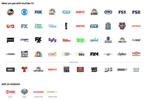 YouTube TV (Google)