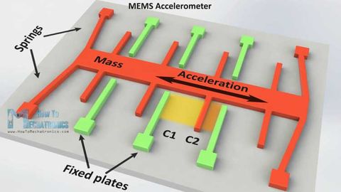 MEMS Capacitive Accelerometer Diagram