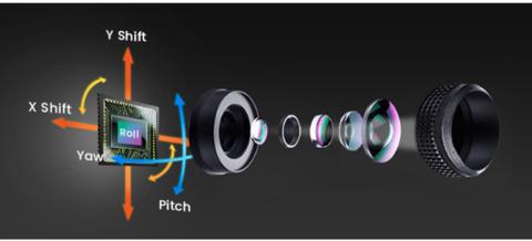 SmartSens image stabilization technology