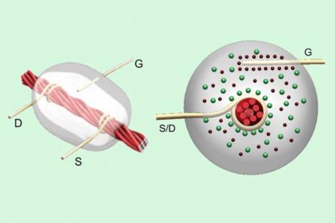 Tufts University develops thread-based transistors