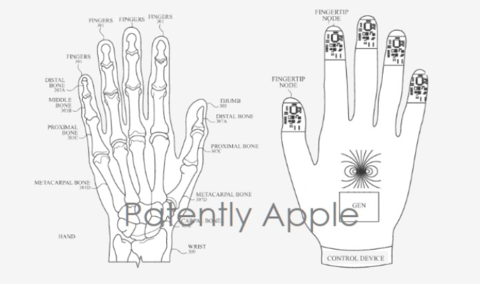 Apple proximity sensor concept for mixed reality fingertip controller