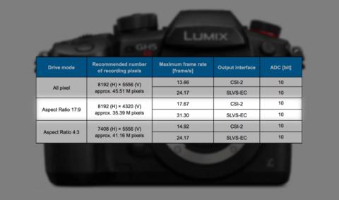 Sony IMX492LQJ image sensor
