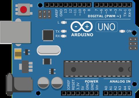 Embedded processor