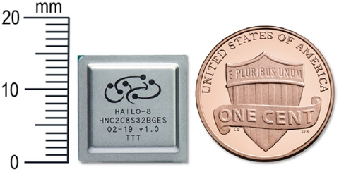 Hailo, Hailo-8TM, deep learning processor