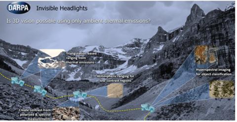 "DARPA creates ""invisible headlights"""
