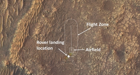 mars heli flight area