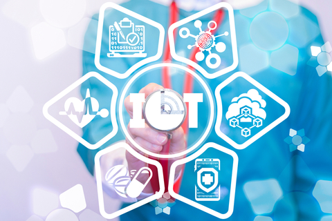 Industry Voices—The patent environment around IoT and