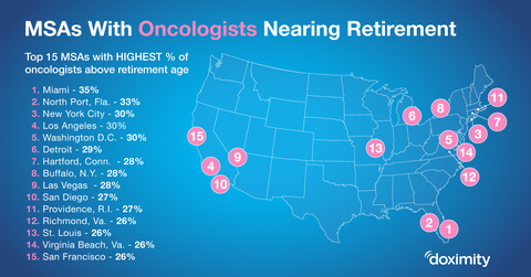 Map of oncologists nearing retirement