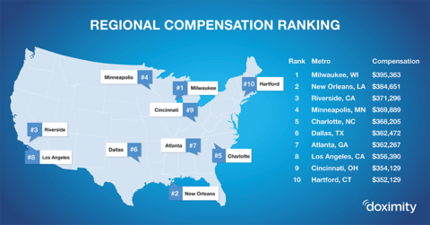 Map showing regional compensation ranking for physicians