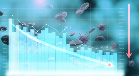 Coronavirus and stock prices