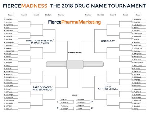 drug names bracket FPMK