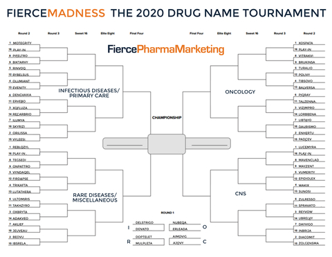 FierceMadness 2020 bracket