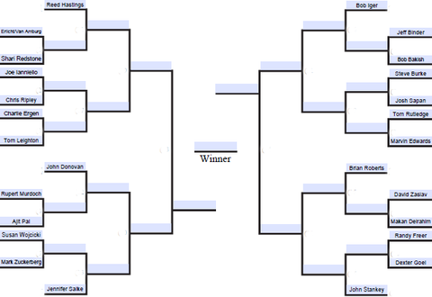 FV powerful people list first round bracket