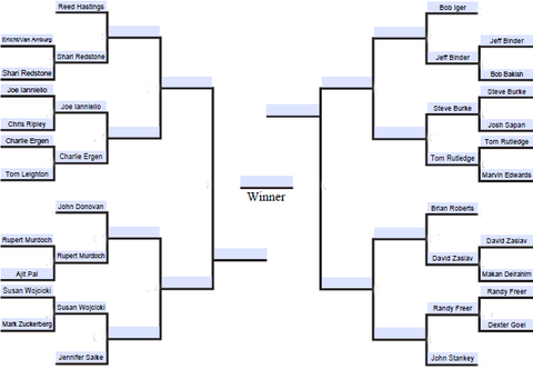 FV powerful people round 2 bracket