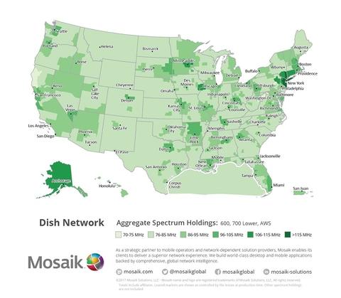 Dish_spectrum_Mosaik_800