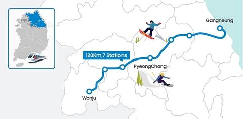 Samsung train (Samsung)