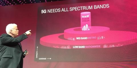 T-Mobile Neville Ray spectrum bands 5G (Mike Dano/FierceWireless)