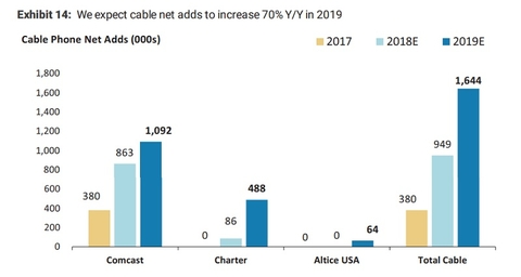 Morgan Stanley on cable MVNOs (Morgan Stanley)