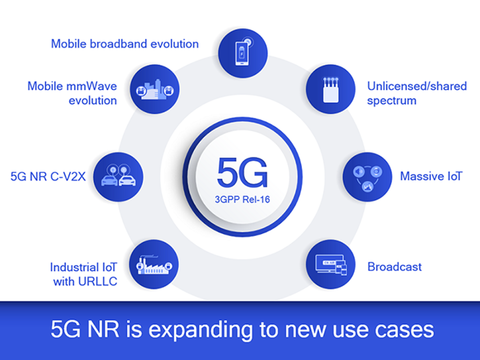 Qualcomm driving 5G NR technology evolution forward to