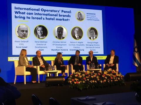 IHIS Operators Panel