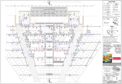 georama lighting plot