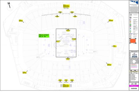 Super Bowl LII Halftime Show lighting plot