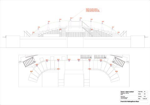 lighting plots for Queen + Adam Lambert Rhapsody Tour