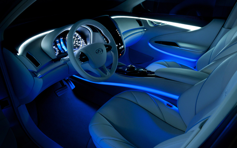 Interior Car Lighting Market On The Road To 4 59 Billion Sensors