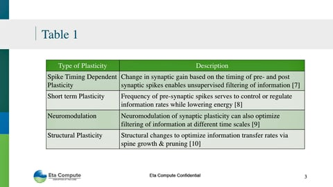 Table 1: Various forms of plasticity enable optimal filtering of information for efficient information transfer.