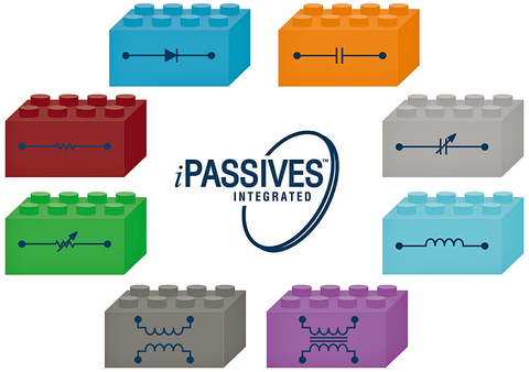 Fig. 2: Building blocks for iPassives.