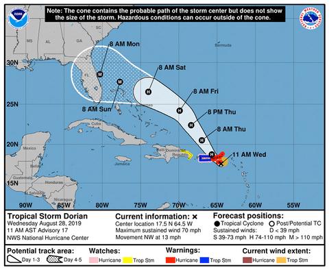 Tropical Storm Dorian Wednesday Forecast