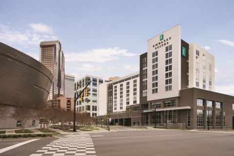 Charlotte N C Set To Welcome More Hotel Supply