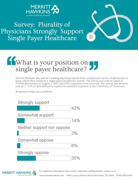 Single payer graphic