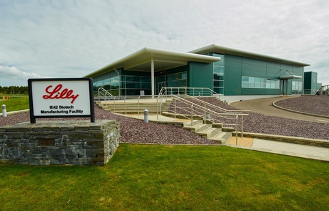 Stock Trending Alert: Eli Lilly and Company (LLY)