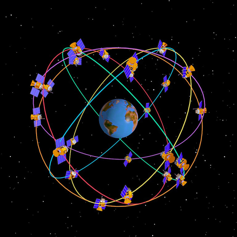 Fig 7: GPS receivers reference signals from a constellation of satellites orbiting the Earth on known trajectories.