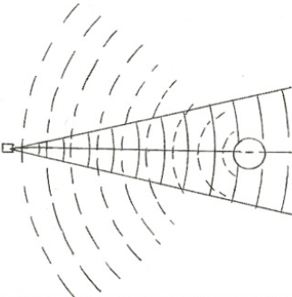 Figure 11. A small sphere used as a target partially reflects the beam and reradiates an echo.