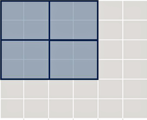 Fig. 6: Binning 2x2 combines 4 pixels to effectively create one pixel.