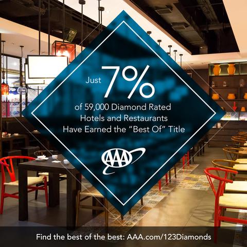 The Best Of Aaa S One To Three Diamond Hotels Restaurants