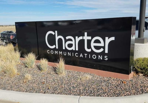 From Top to Bottom on Shares of Charter Communications, Inc. (NASDAQ:CHTR)