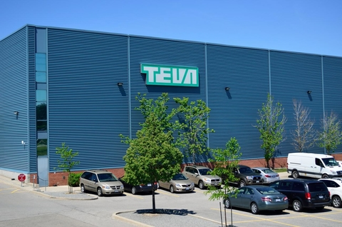 Reeling Stock: Teva Pharmaceutical Industries Limited (NYSE:TEVA)