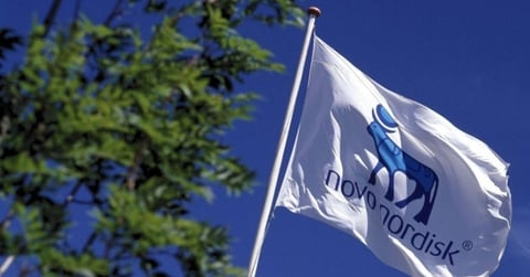 As Novo (NVO) Shares Declined, Folketrygdfondet Decreased Stake