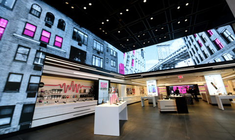 What Do Analysts Say About T-Mobile US, Inc. (TMUS)